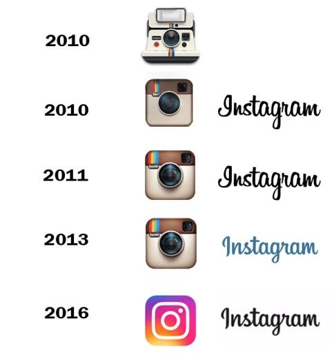 Evolucion-logotipo-instagram