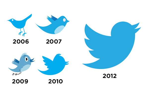Twitter-Logo-Evolution